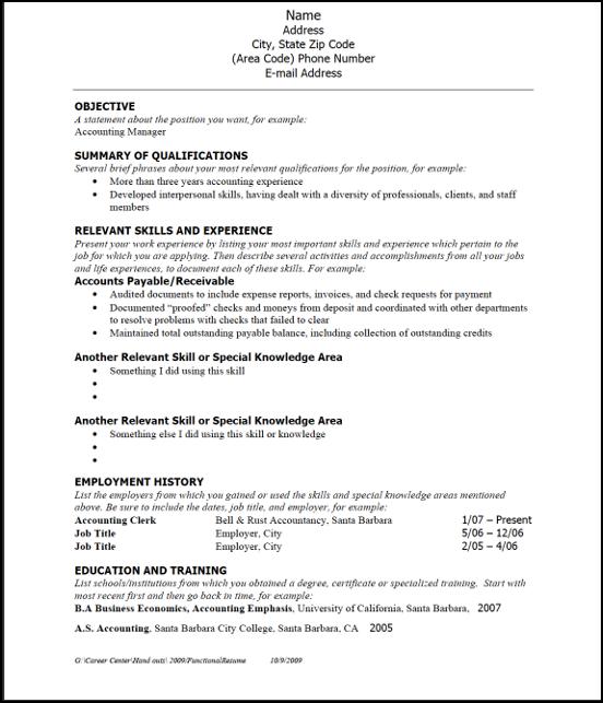 How to Write a Resume – WHATEVERCOACH