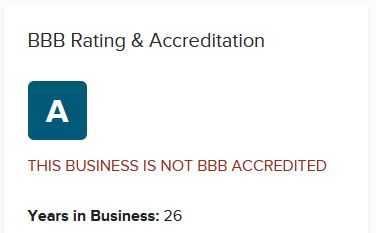 About Jobs doesn't have any customer reviews on its BBB page.