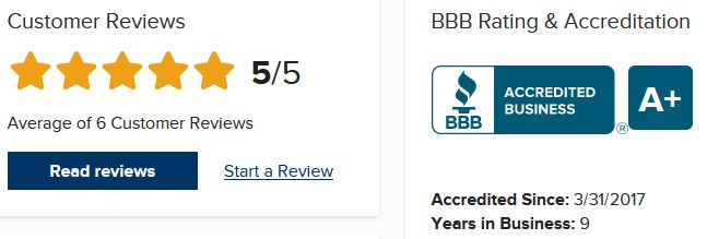 JobStars has a perfect BBB rating and exclusively 5-Star customer reviews.