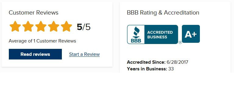 They have relatively few BBB customer reviews for how old the company is.