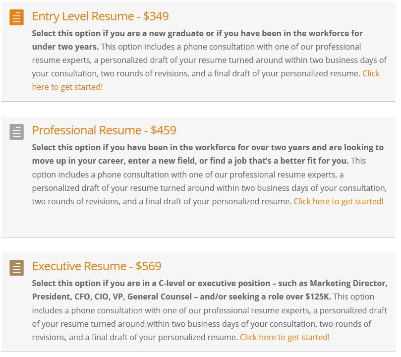 Their prices are pretty well in line with the other top rated resume writers.