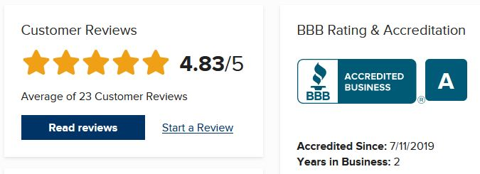 The company has 22 5-star ratings and 1 2-star rating on the BBB page.