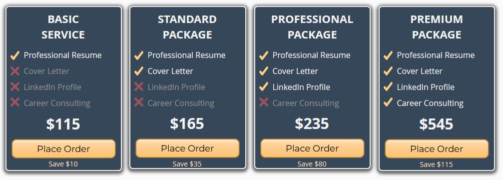 TopStack is 65% cheaper than the other top rated resume writing services.